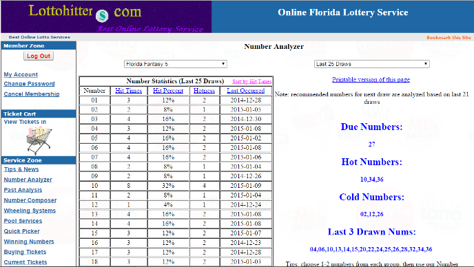 Lottery Number Analysis For Florida Lotto Powerball And Mega Millions